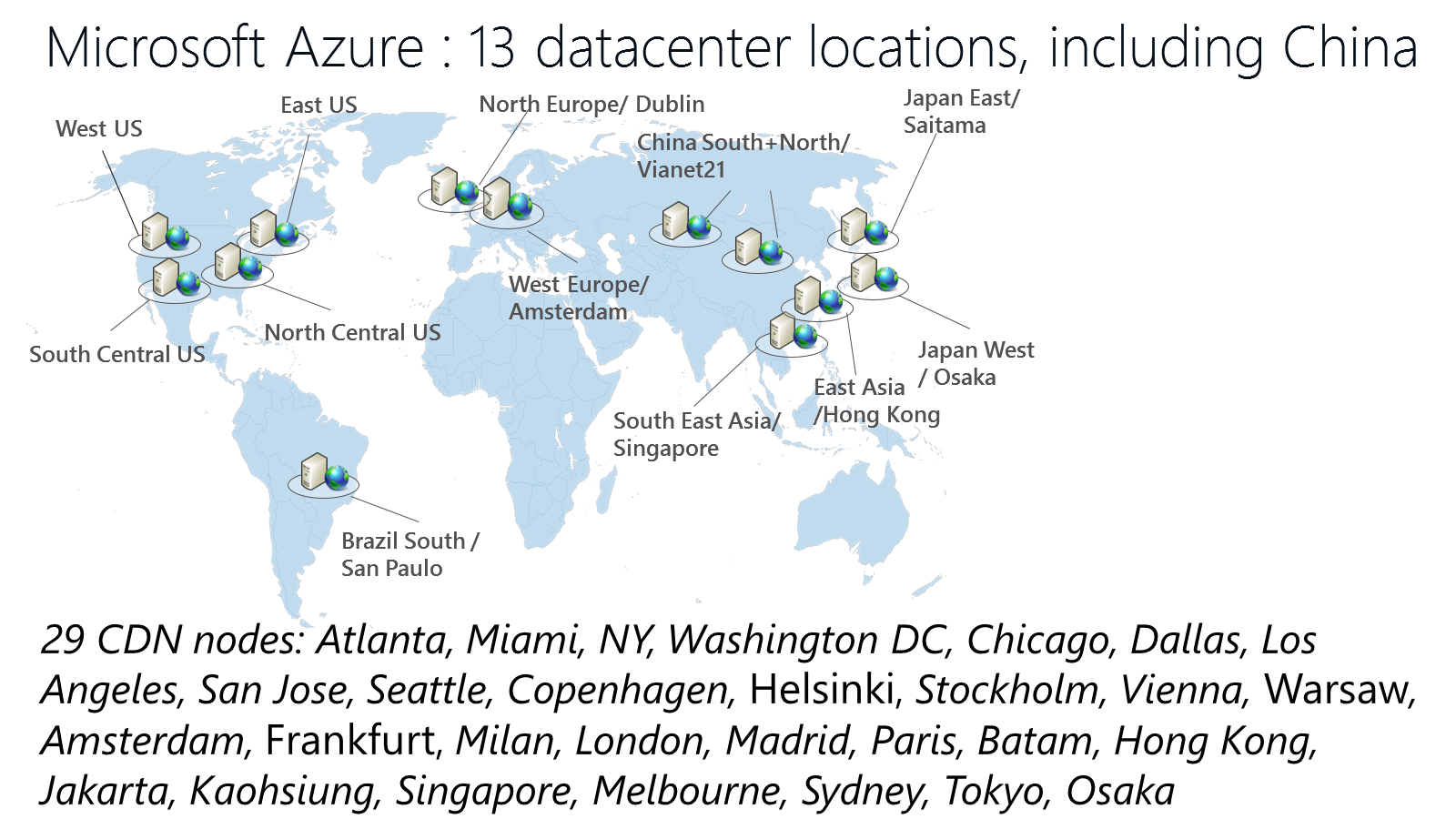 data catalog azure