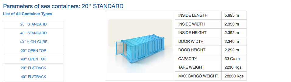 20''-STANDARD-container_-internal-and-external-dimensions