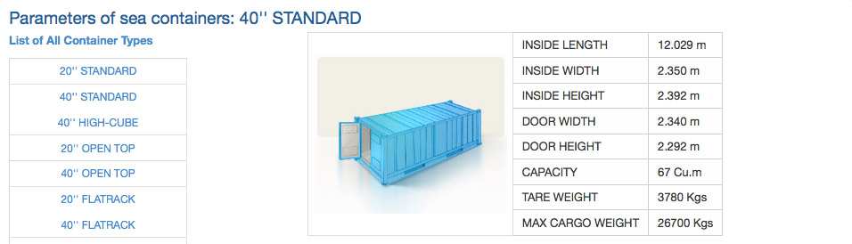 40''-STANDARD-container_-internal-and-external-dimensions