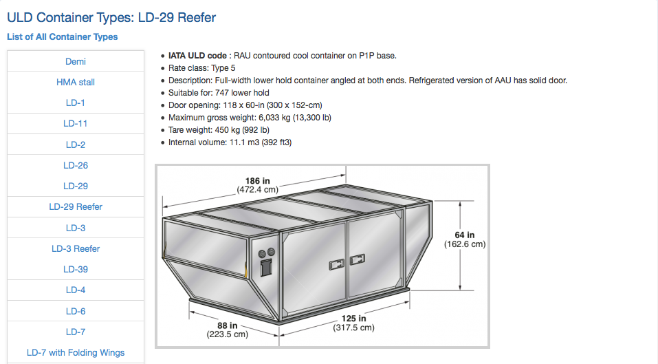 Air cargo ULD containers: LD-29 Reefer dimensions